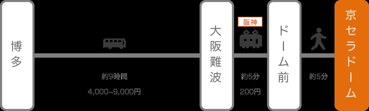 京セラドーム_福岡_バス