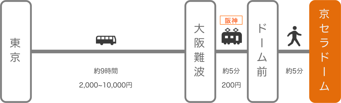 京セラドーム_東京_b