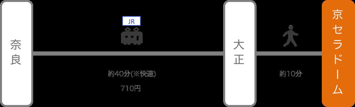 京セラドーム_奈良_電車