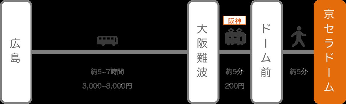京セラドーム_広島_バス