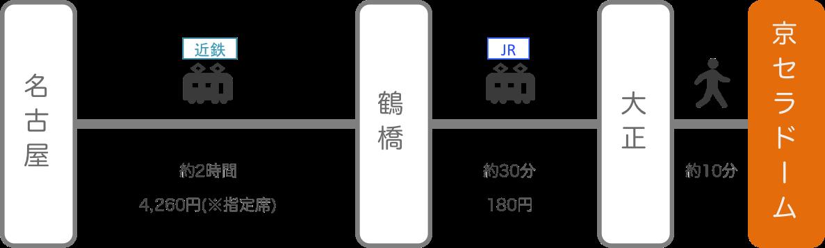 京セラドーム_名古屋_電車