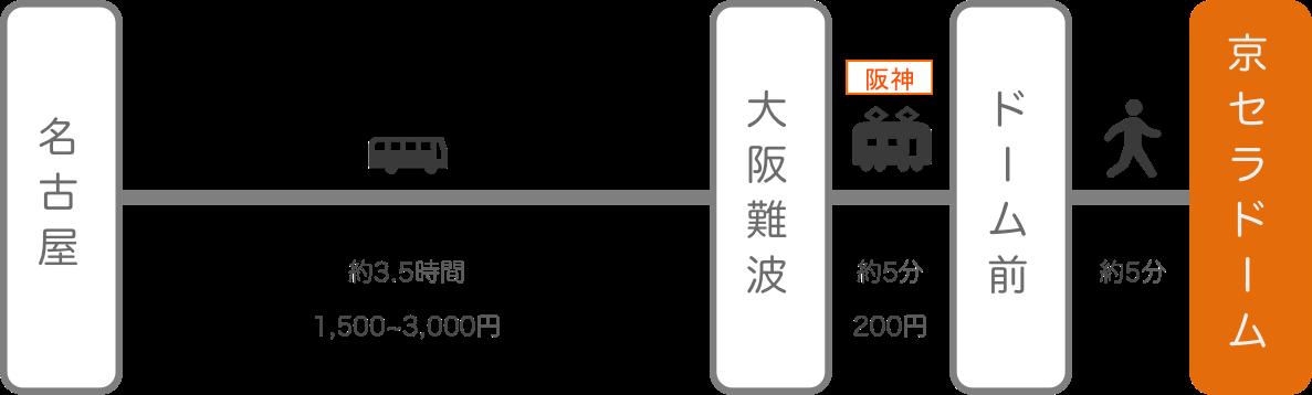京セラドーム_名古屋_バス