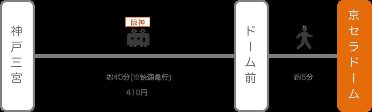 京セラドーム_兵庫_電車