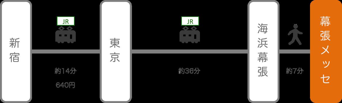 幕張メッセ_新宿(東京)_電車
