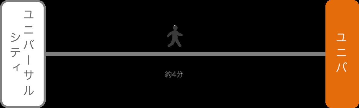 USJ_最寄り駅