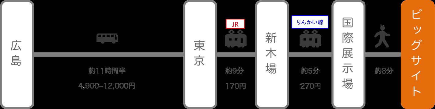 東京ビッグサイト_広島_高速バス