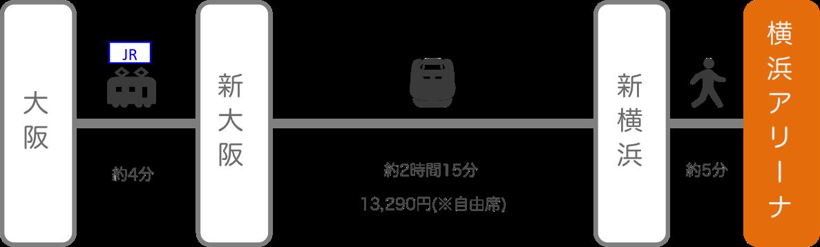 横浜アリーナ_大阪・梅田_新幹線