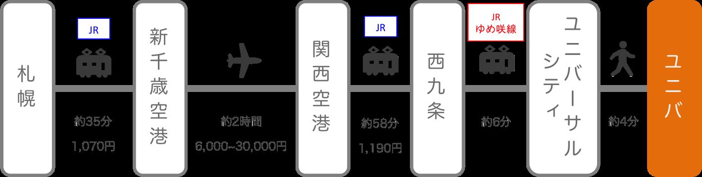 USJ_北海道_飛行機