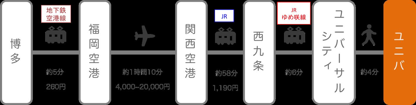 USJ_博多(福岡)_飛行機