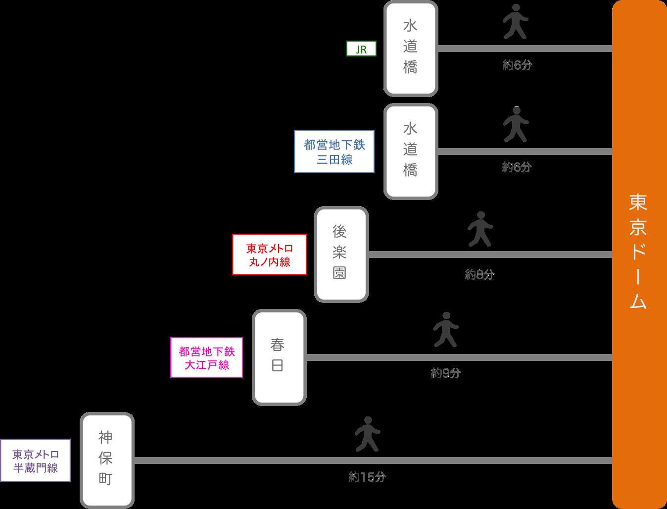 東京ドーム_最寄り駅