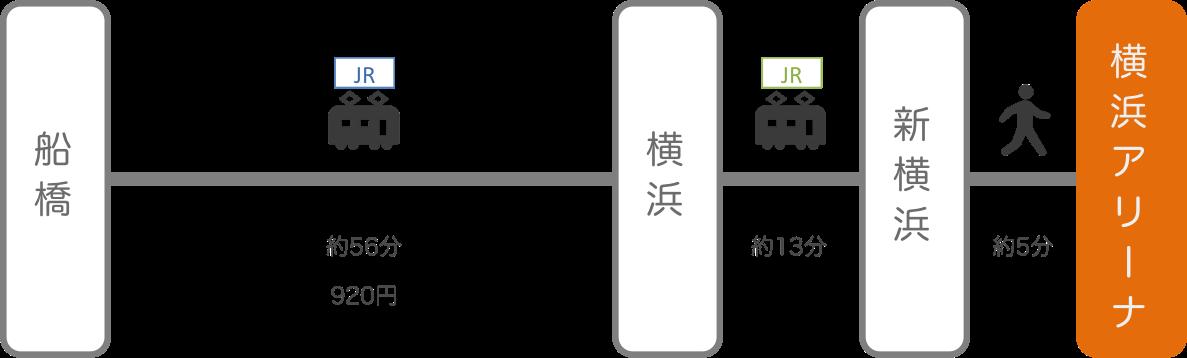横浜アリーナ_船橋(千葉)_電車