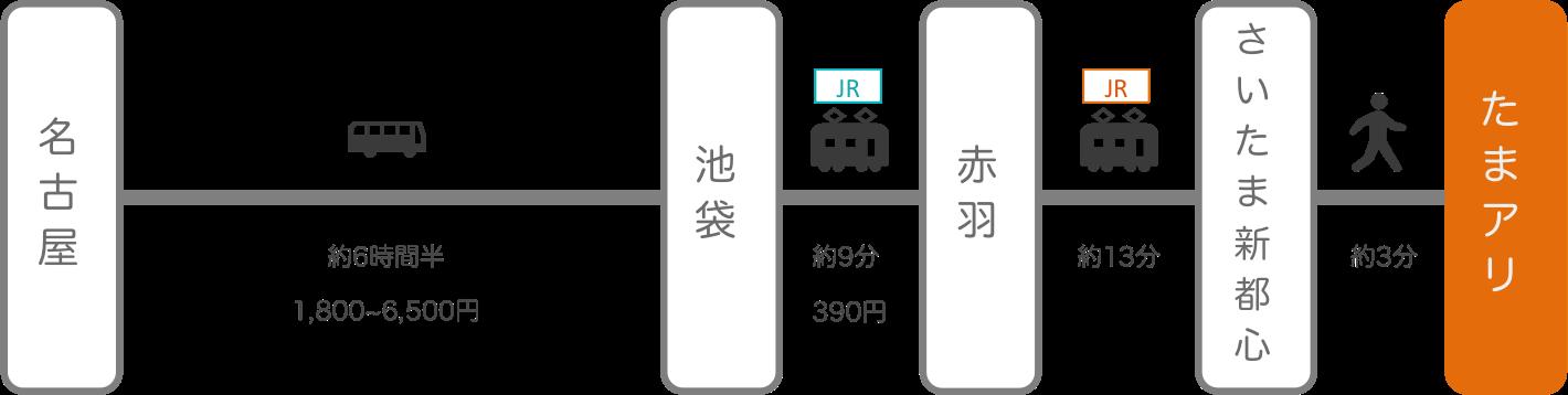 さいたまスーパーアリーナ_名古屋(愛知)_高速バス