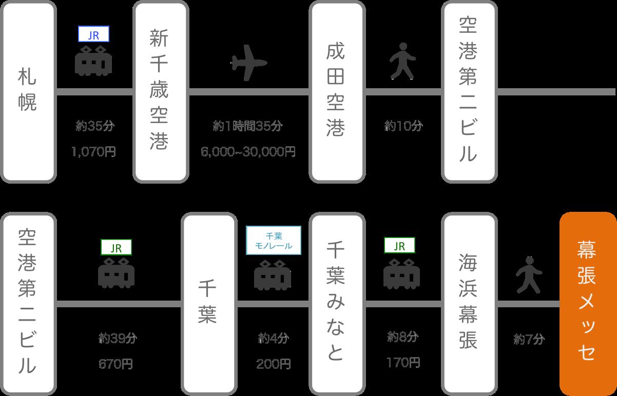幕張メッセ_北海道_飛行機