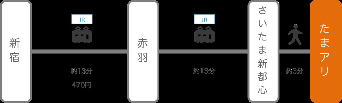 さいたまスーパーアリーナ_新宿(東京)_電車