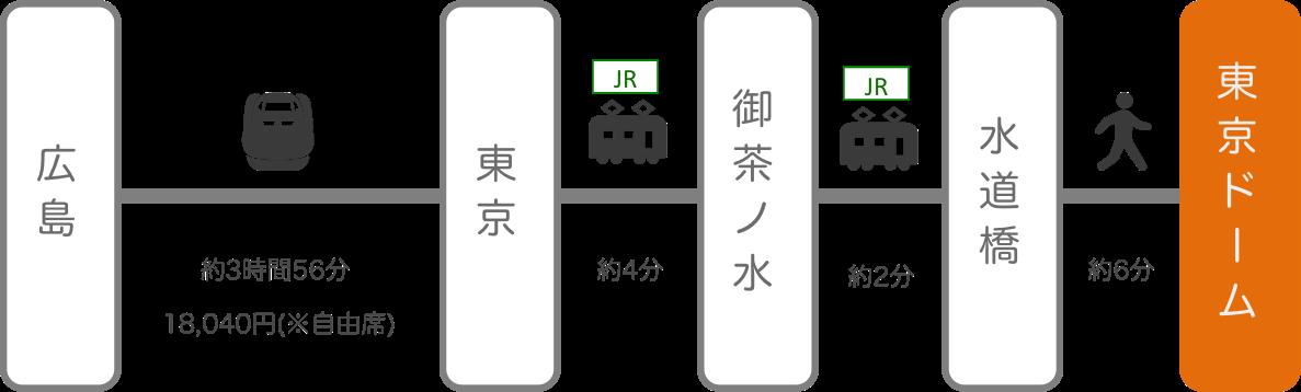 東京ドーム_広島_新幹線
