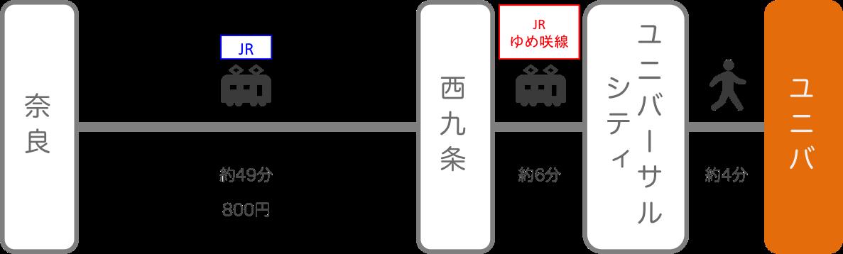 USJ_奈良_電車