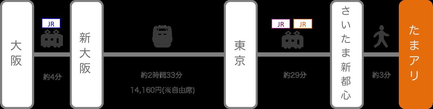 さいたまスーパーアリーナ_大阪・梅田_新幹線