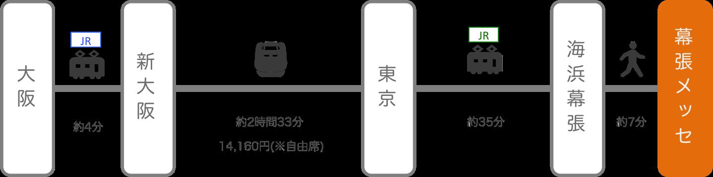 幕張メッセ_梅田(大阪)_新幹線