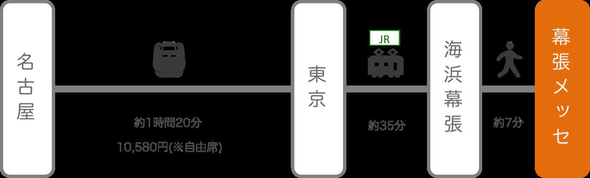 幕張メッセ_名古屋(愛知)_新幹線