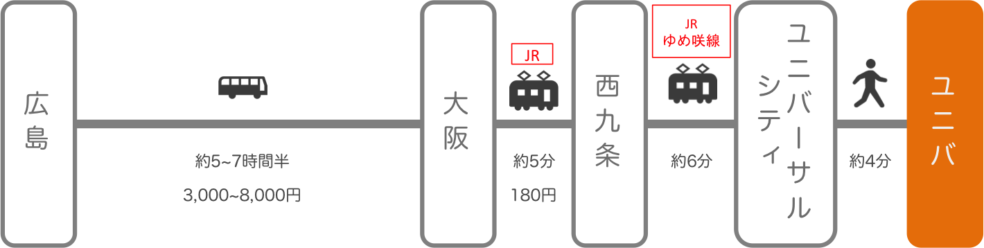 USJ_広島_高速バス