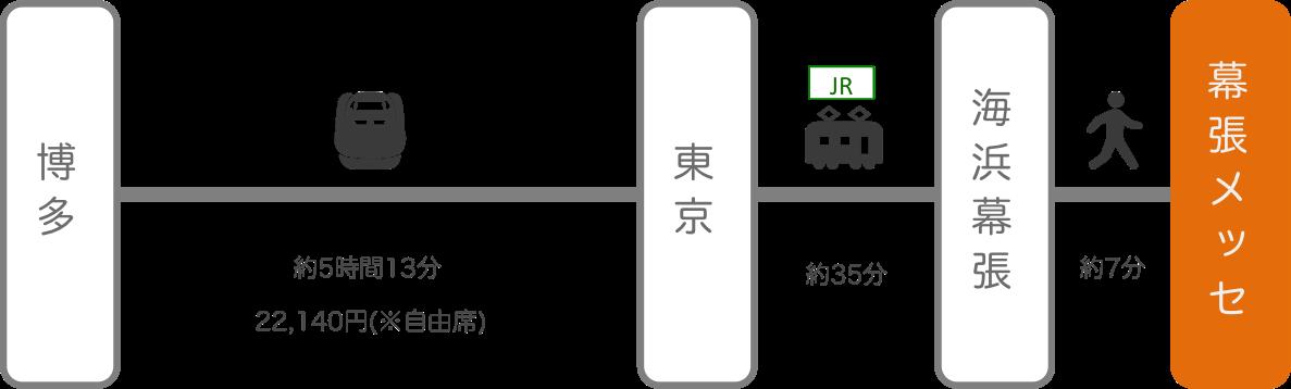 幕張メッセ_博多(福岡)_新幹線