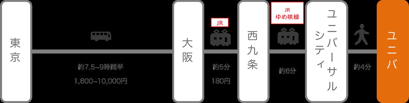 USJ_東京_高速バス