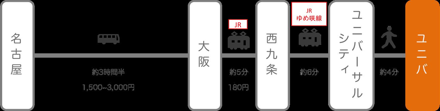 USJ_名古屋(愛知)_高速バス