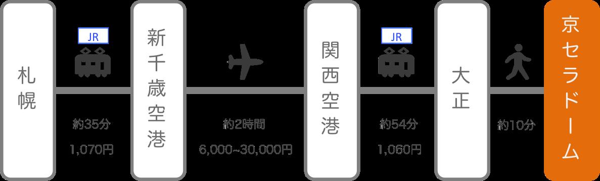 京セラドーム_札幌(北海道)_飛行機