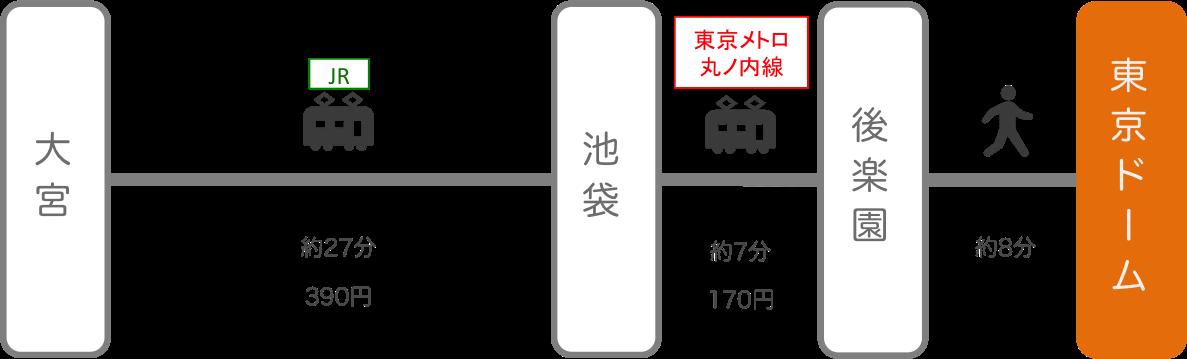 東京ドーム_大宮(埼玉)_電車