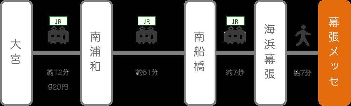 幕張メッセ_大宮(埼玉)_電車