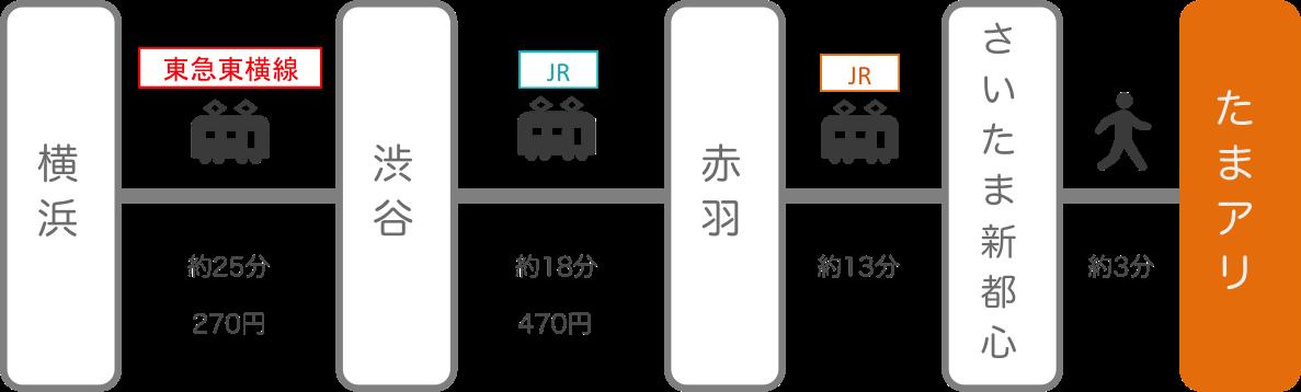 さいたまスーパーアリーナ_横浜(神奈川)_電車