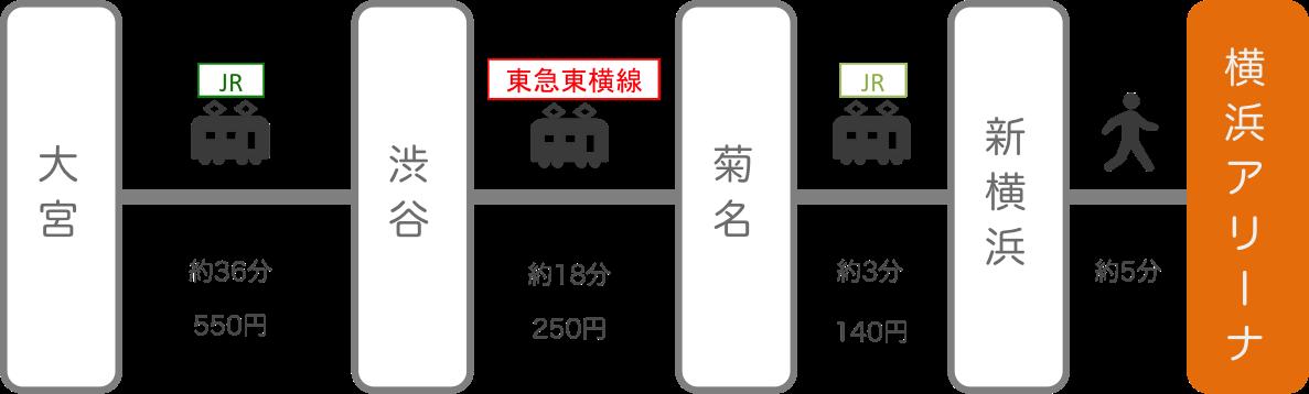 横浜アリーナ_大宮(埼玉)_電車