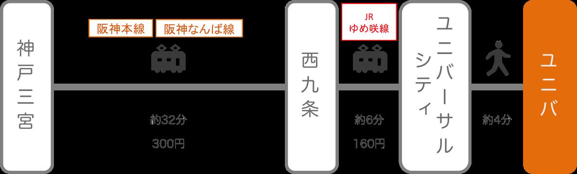 USJ_神戸(兵庫)_電車