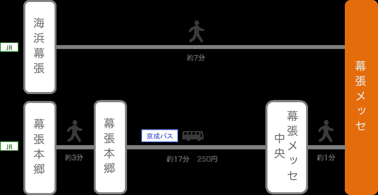 幕張メッセ_最寄り駅