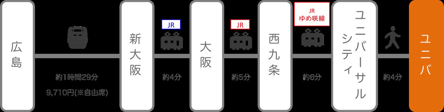 USJ_広島_新幹線