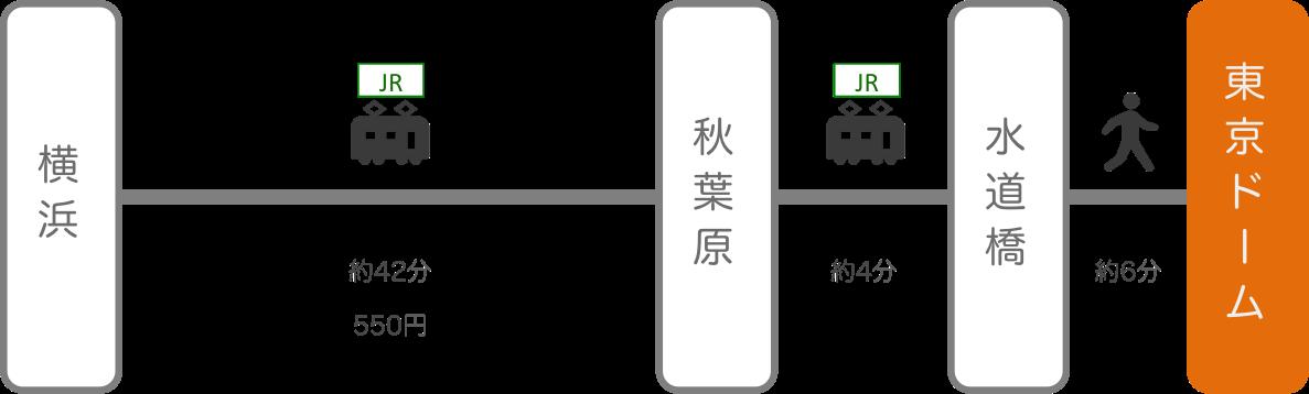 東京ドーム_横浜(神奈川)_電車