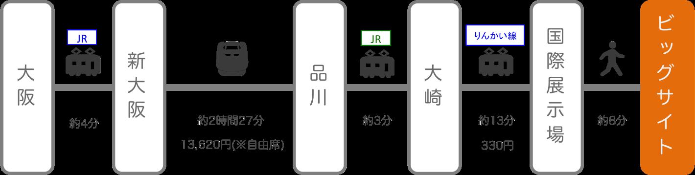 東京ビッグサイト_大阪・梅田_新幹線
