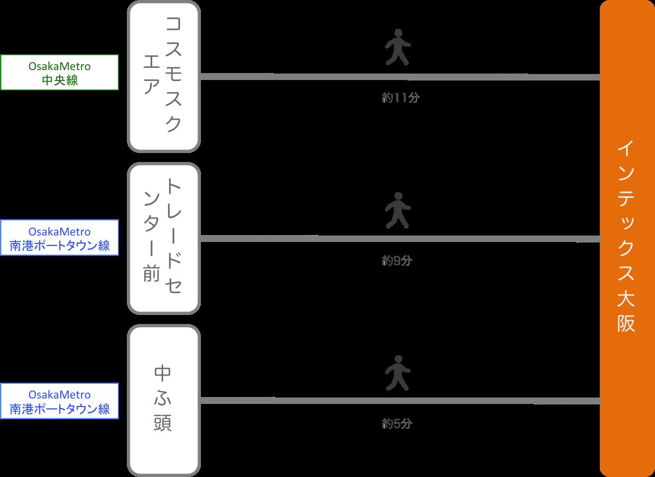 インテックス大阪_最寄り駅