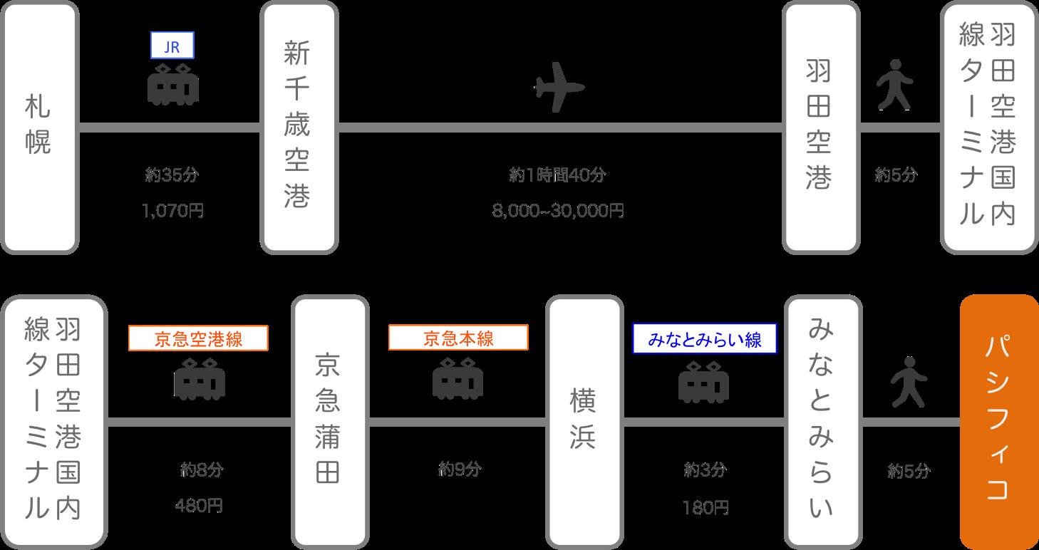 パシフィコ横浜_北海道_飛行機