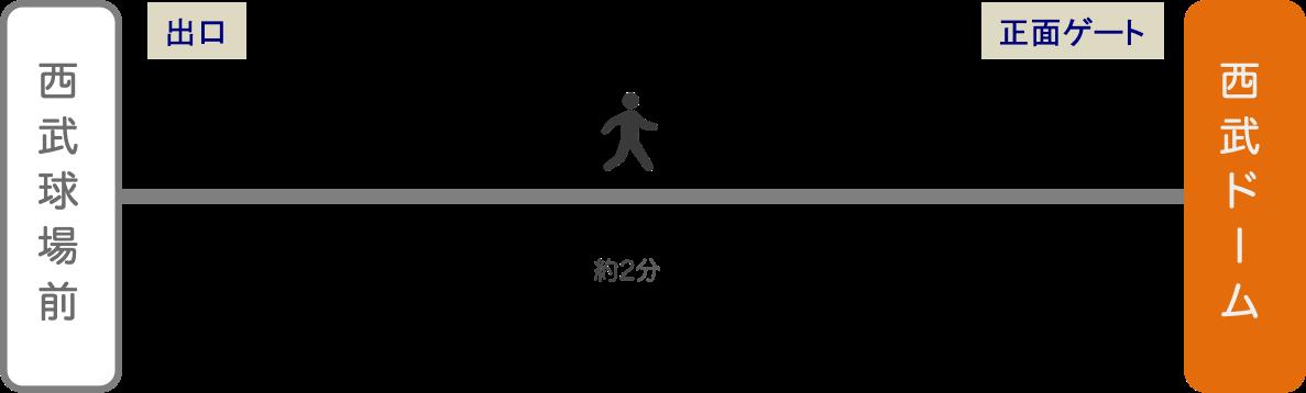 西武ドーム(メットライフドーム)_最寄り駅