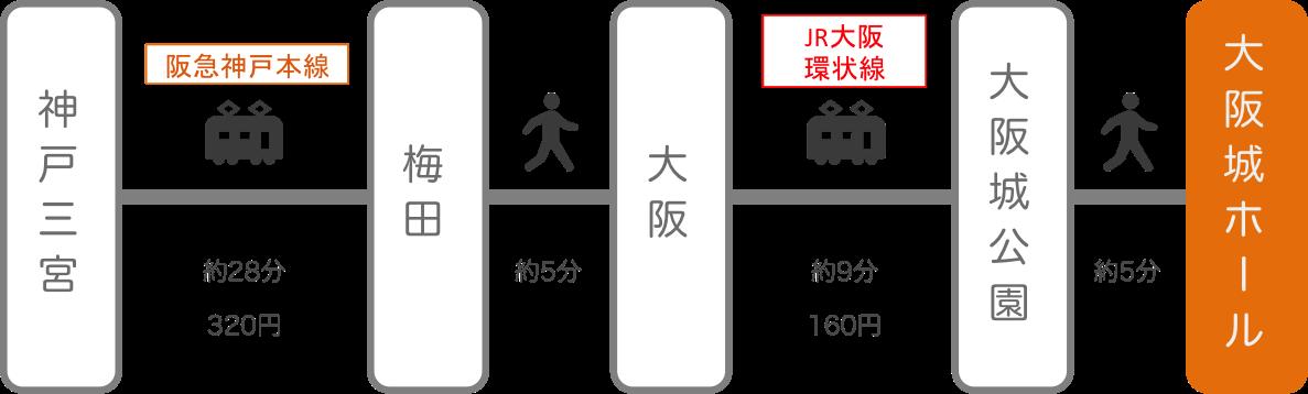 大阪城ホール_神戸(兵庫)_電車