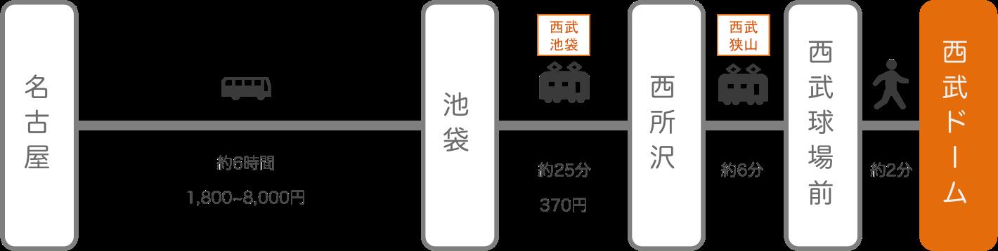 西武ドーム(メットライフドーム)_名古屋(愛知)_高速バス