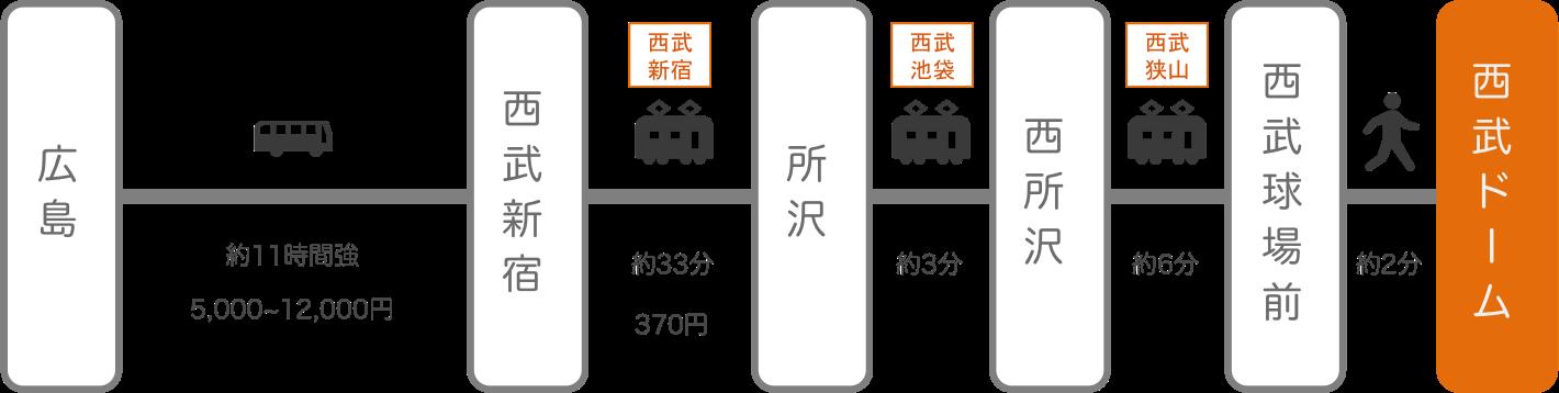 西武ドーム(メットライフドーム)_広島_高速バス
