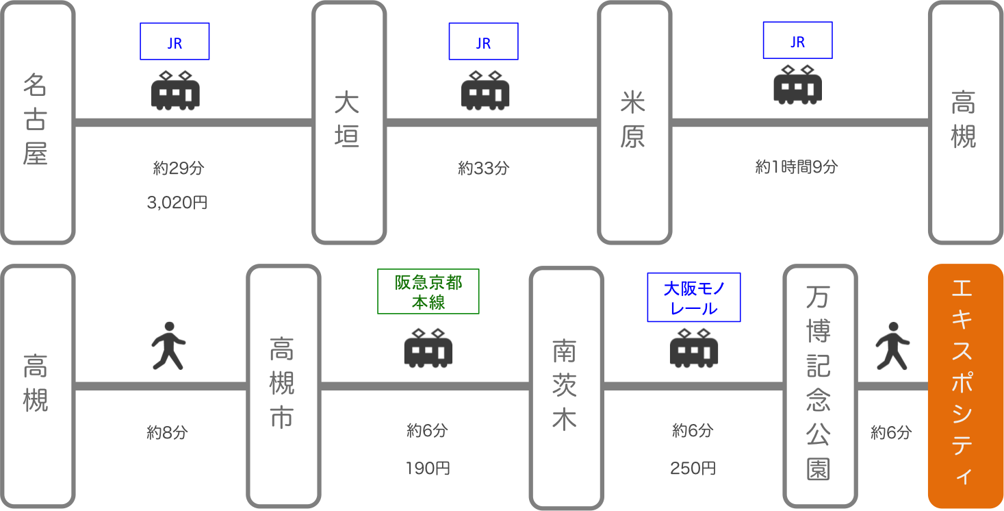 エキスポシティ_名古屋(愛知)_電車