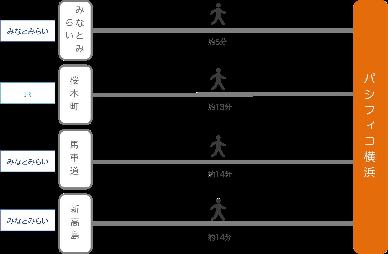 パシフィコ横浜_最寄り駅