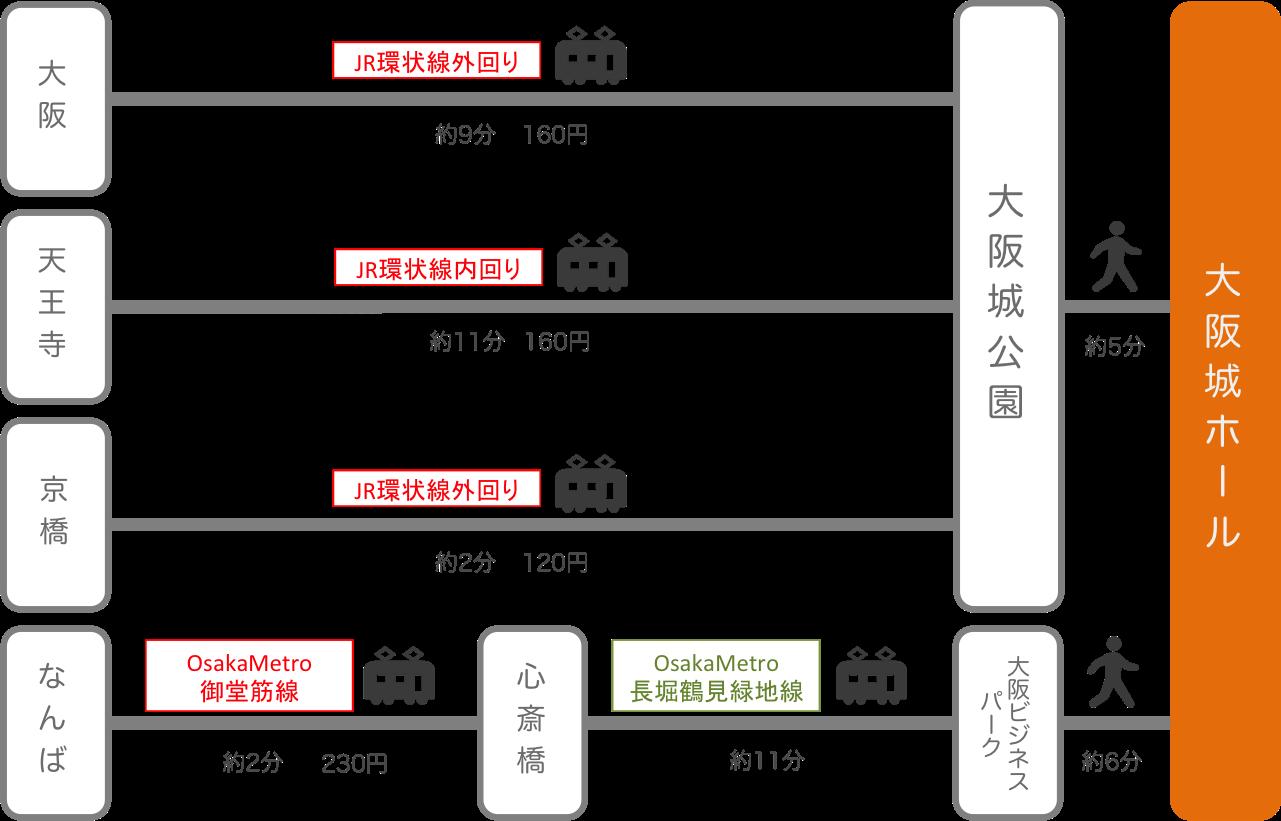 大阪城ホール_大阪府_電車
