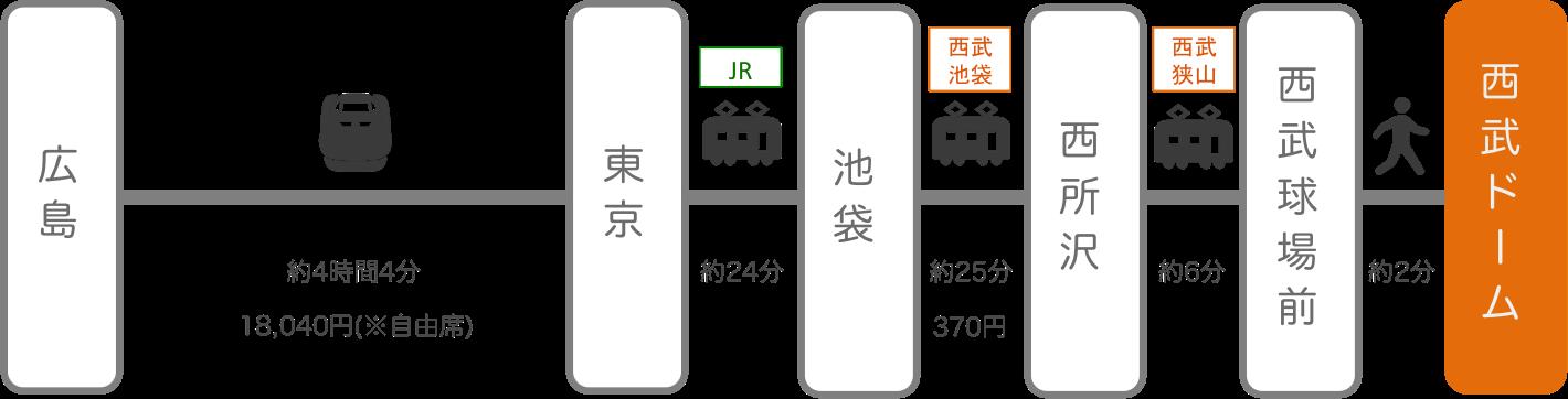 西武ドーム(メットライフドーム)_広島_新幹線