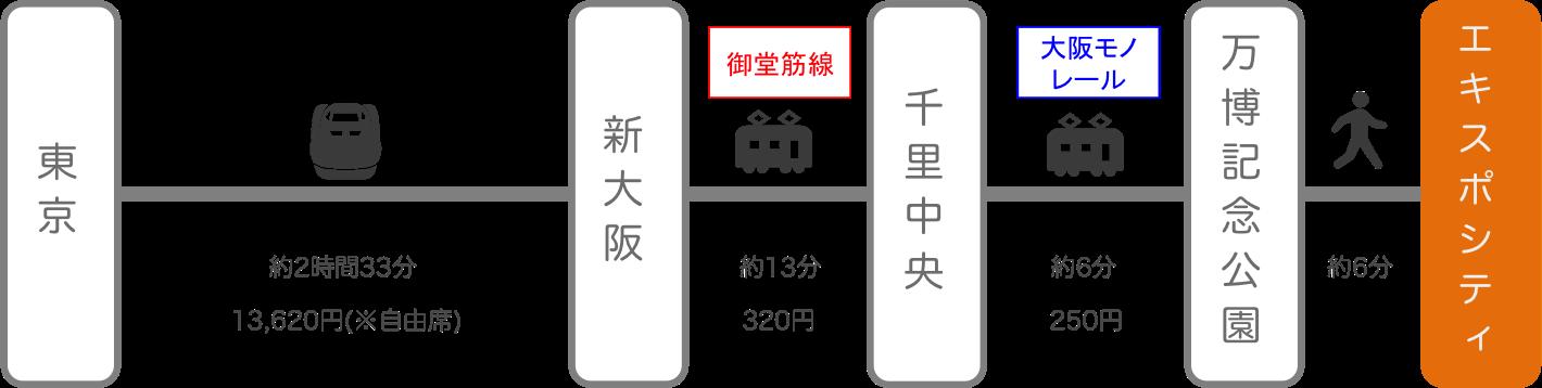 エキスポシティ_東京_新幹線