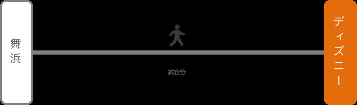 ディズニーランド_最寄り駅