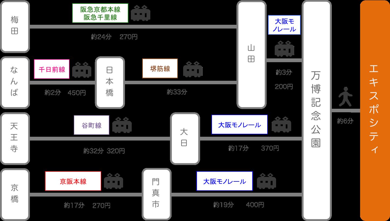 エキスポシティ_大阪府_電車
